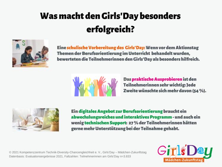Grafik Was macht den Girls'Day besonders erfolgreich